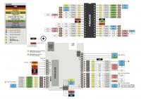 Arduino UNO R3 / SCM / MEGA328P / ATMEGA16u2